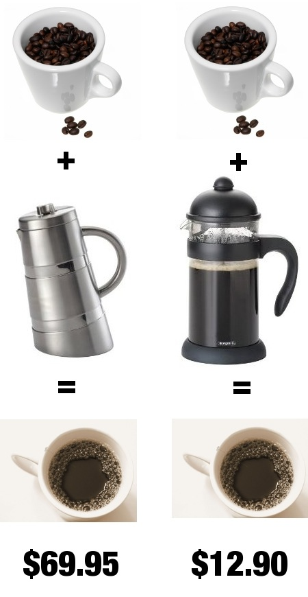 French press choices